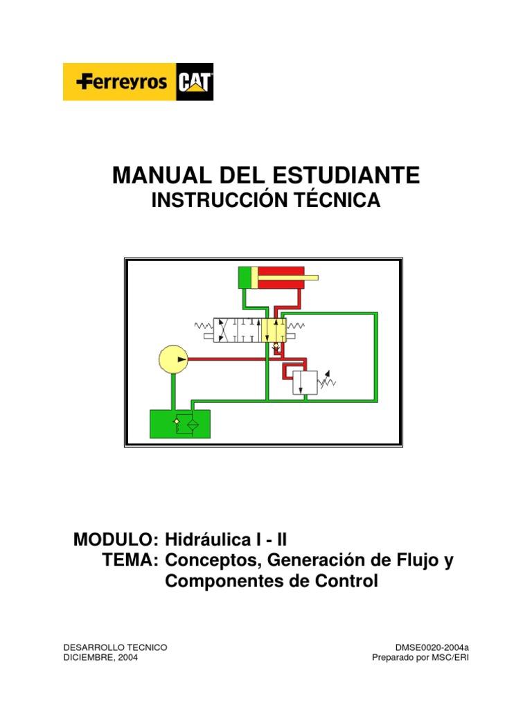 Image result for MANUAL DEL ESTUDIANTE _HIDRAULICA_CATERPILLAR