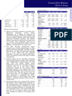 Commodity Mantra Pre-market 020611