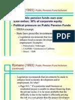 Pension Fund Activism