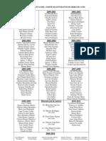 Galería ExComités del CED PUCMM