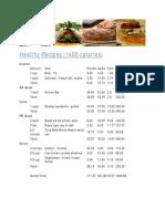 Healthy Low Calorie Recipe (1400 Calorie)