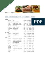 Low Fat Recipe