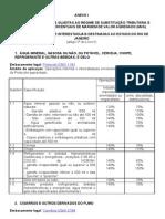 anexo_I_livroII-RICMS 2011-04-26-NCM