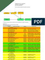 Evaluacion agropecuaria 2010.10.28