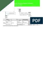 PLC Connection Cable Selection Guide