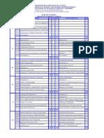Plan de Estudios Gestion de Puertos y Aduanas