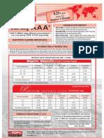 Deposit Application Form for NRIs