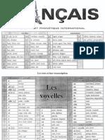 Mini Grammaire Francaise