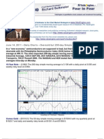 Daily Charts – Oversold but 200-day Simple Moving Averages Loom