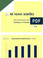BE Estatísticas 2º PERÍODO