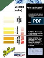 Urine Chart for Heat Stress