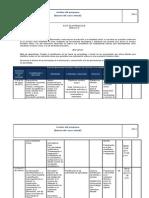 Ruta Aprendizaje Induccion Modalidad21.Doc[1]