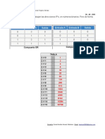 IPV4 (Direccionamiento IP) 30 - 05 - 11