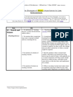 Changes to Federal Rules of Criminal Procedure 2006 Open Version