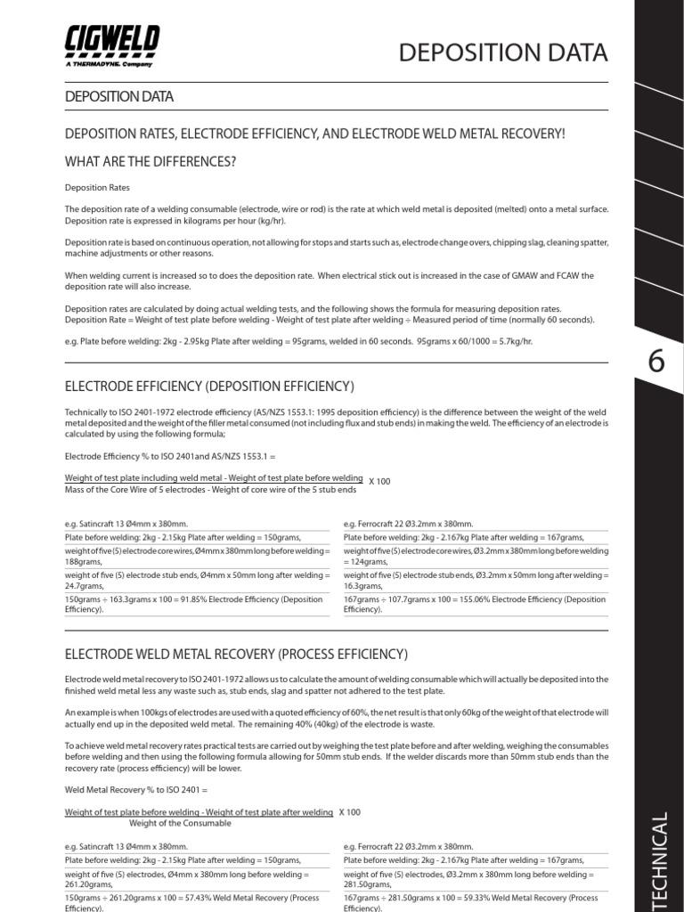 Weld Deposition Data | Joining | Welding