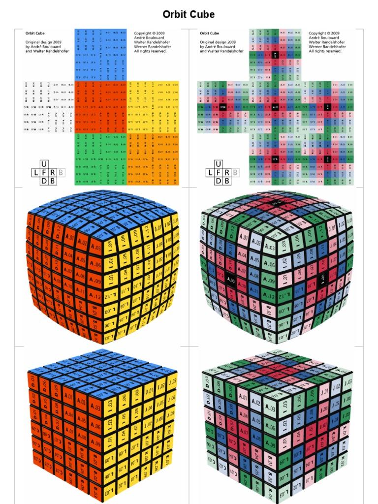 OrbitCube_05052010 | Permutation | Group (Mathematics)