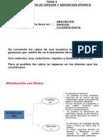 TEMA 4 Espectroscopia de Absorcion y Emision Atomica