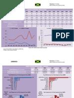 Jamaica - Trade Profile [UWI's Shridath Ramphal Centre]