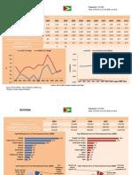 Guyana -  Trade Profile [UWI's Shridath Ramphal Centre]
