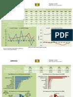 Grenada  - Trade Profile [UWI's Shridath Ramphal Centre]