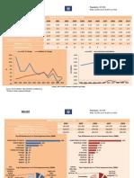 Belize  - Trade Profile [UWI's Shridath Ramphal Centre]