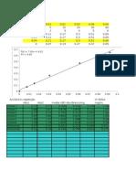 proteinas frações 14062011