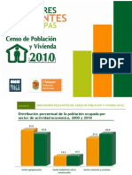 Indicadores Relevantes para Chiapas del Censo 2010