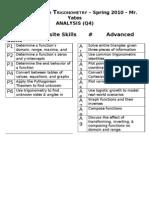 A2TSkillsHandout Analysis P+A