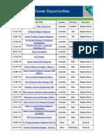 Job Openings in APAC