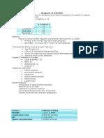 Diagnosis of Infertility