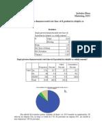 Tabelul Frecventelor Si Indicatorii Statisticii Descriptive Pentru o Variabila Binara