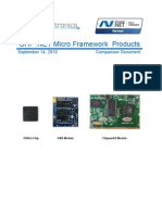 GHI NETMF Products