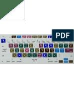 Final Cut Keyboard Display Printable