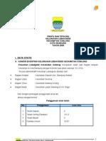 2. Profil Kelurahan