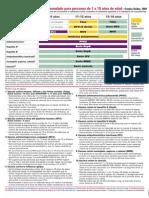 calendario de vacunacion en español 7-12 años