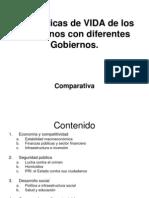 Estadísticas de VIDA de los Mexicanos con diferentes Gobiernos