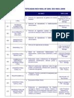 Empresa_ISO9001