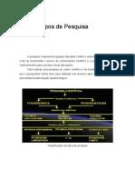 2_ TIPOS DE PESQUISA