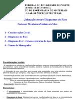 Análise Microestrutural - AULA II Introdução a Diagrama de Fases