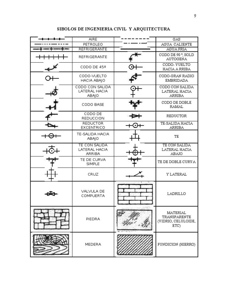 simbologia en arquitectura On simbologia de planos arquitectonicos pdf