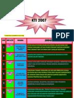 Judul Kti 2007 Edit