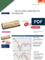 Stocks Are Weak, Especially the DJ EuroStoxx Ig