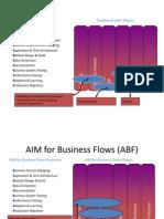 ABF Methodology