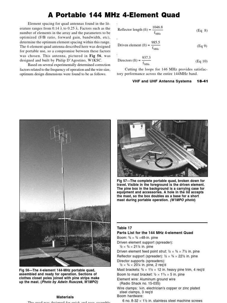 A Portable 144 MHz 4-Element Quad | Antenna (Radio) | Drill
