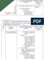 Assignment 4 Data Xlsx Technology