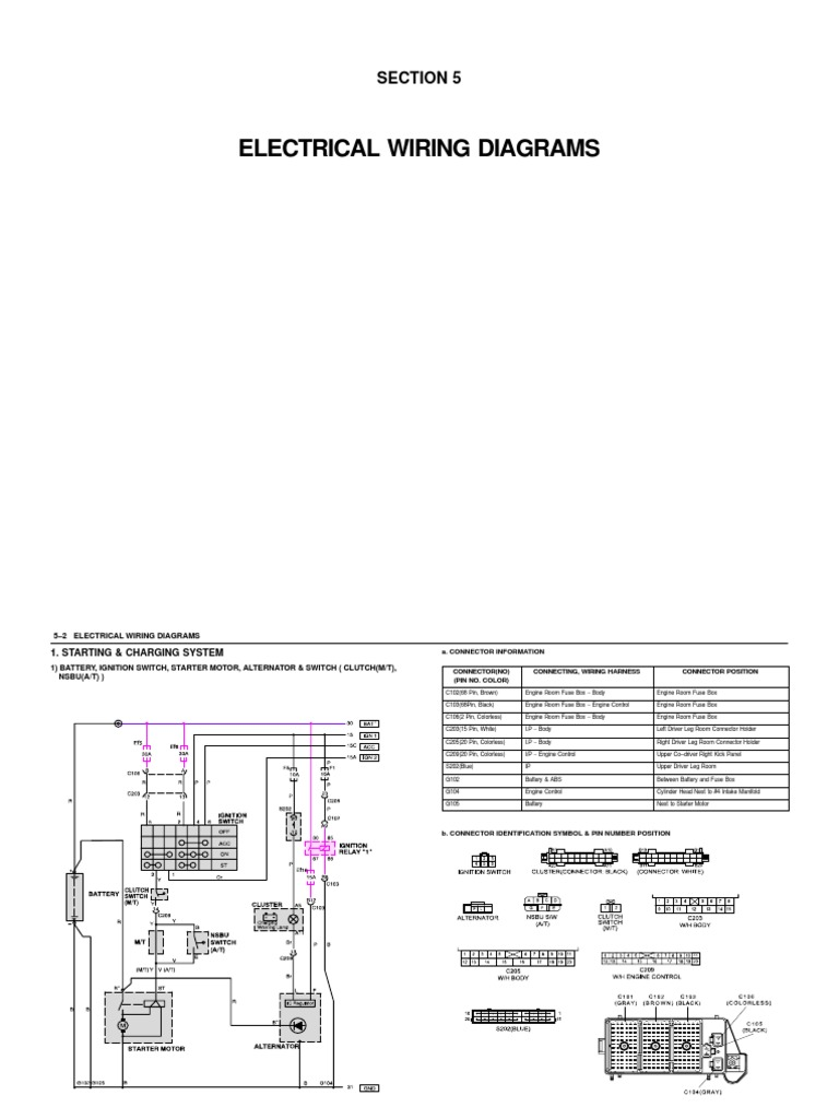 Daewoo Kalos Abs Wiring Diagram Explore Schematic Bendix Diagrams Schematy Nubira All Models Electrical Connector Switch Rh Scribd Com Utility Trailer