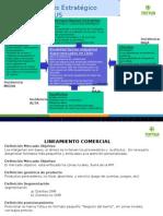 Analisis Estrategico Tottus Proyectofinal
