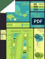Infografía Población Censo 2010 Chiapas