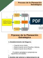 Proceso Análisis Externo e Interno de la Planeación Estratégica