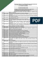 Lista de Mercancias ZOTAC20090116